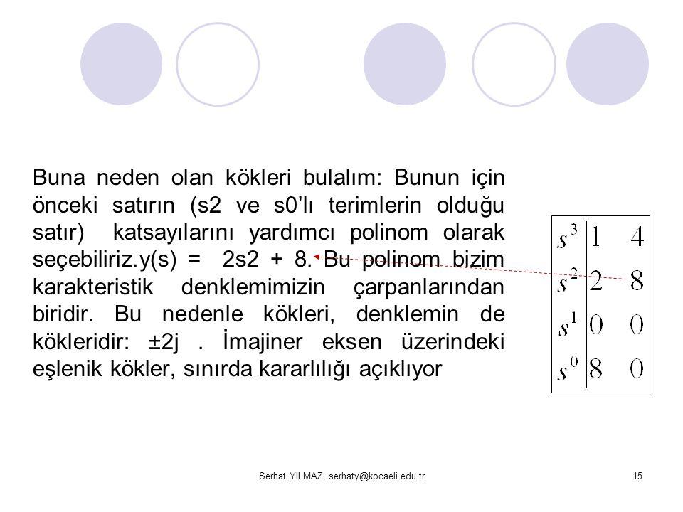 Serhat YILMAZ, serhaty@kocaeli.edu.tr15 Buna neden olan kökleri bulalım: Bunun için önceki satırın (s2 ve s0'lı terimlerin olduğu satır) katsayılarını