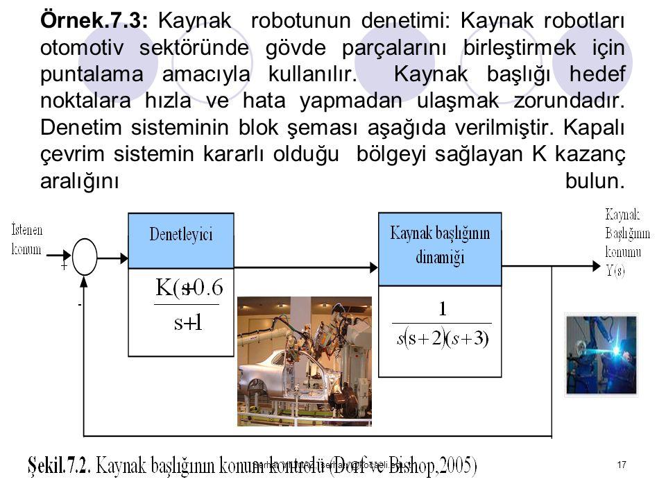 Serhat YILMAZ, serhaty@kocaeli.edu.tr17 Örnek.7.3: Kaynak robotunun denetimi: Kaynak robotları otomotiv sektöründe gövde parçalarını birleştirmek için