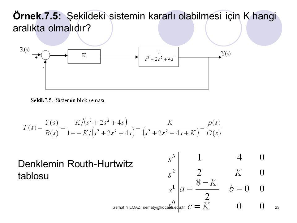Serhat YILMAZ, serhaty@kocaeli.edu.tr29 Örnek.7.5: Şekildeki sistemin kararlı olabilmesi için K hangi aralıkta olmalıdır? Denklemin Routh-Hurtwitz tab