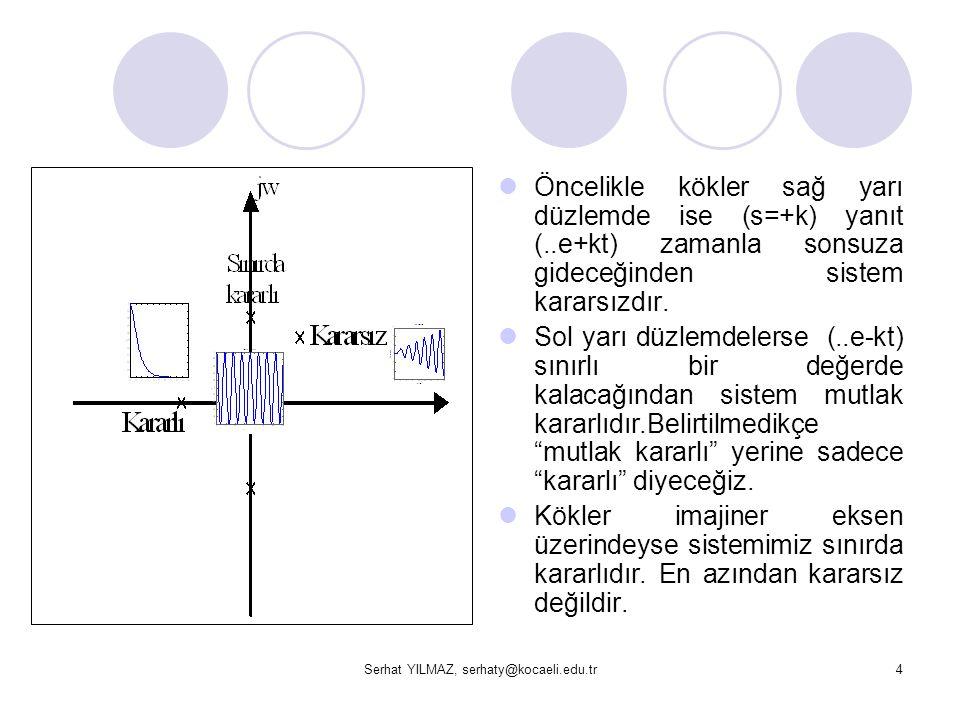 Serhat YILMAZ, serhaty@kocaeli.edu.tr4  Öncelikle kökler sağ yarı düzlemde ise (s=+k) yanıt (..e+kt) zamanla sonsuza gideceğinden sistem kararsızdır.