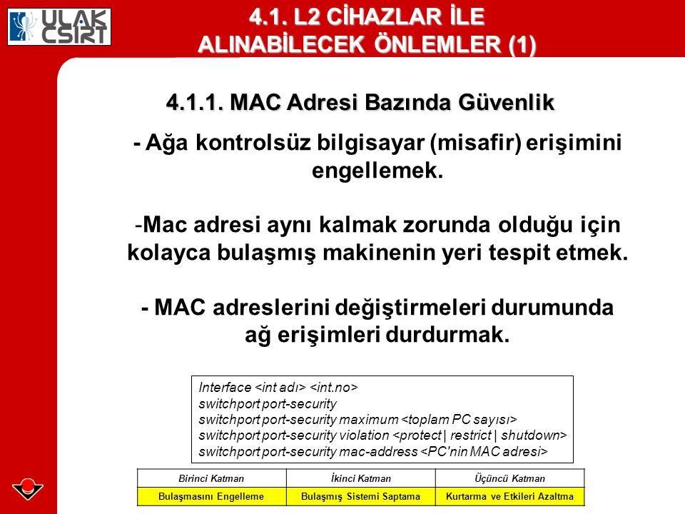 4.1. L2 CİHAZLAR İLE ALINABİLECEK ÖNLEMLER (1) 4.1.1. MAC Adresi Bazında Güvenlik Birinci Katmanİkinci KatmanÜçüncü Katman Bulaşmasını EngellemeBulaşm