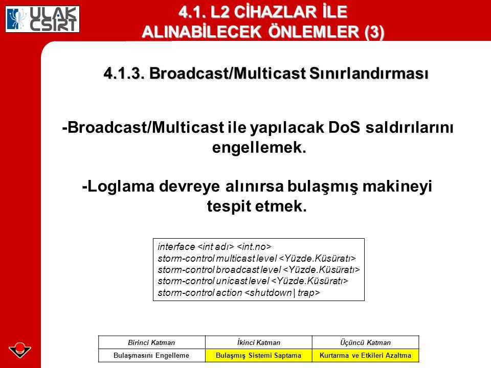 4.1.3. Broadcast/Multicast Sınırlandırması Birinci Katmanİkinci KatmanÜçüncü Katman Bulaşmasını EngellemeBulaşmış Sistemi SaptamaKurtarma ve Etkileri