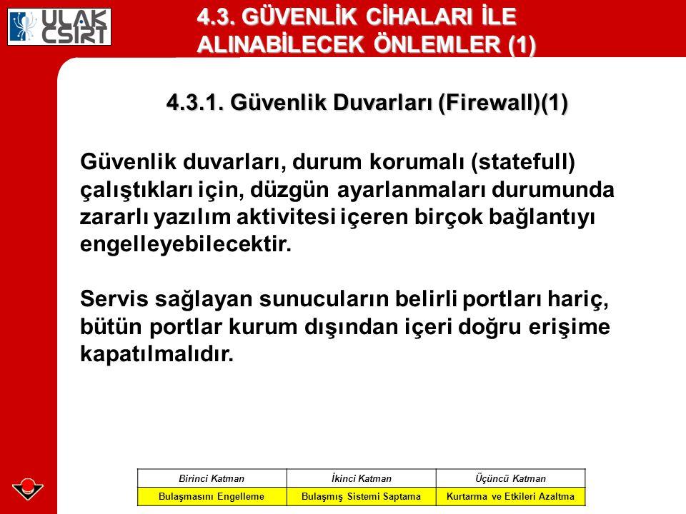 4.3. GÜVENLİK CİHALARI İLE ALINABİLECEK ÖNLEMLER (1) 4.3.1. Güvenlik Duvarları (Firewall)(1) Birinci Katmanİkinci KatmanÜçüncü Katman Bulaşmasını Enge