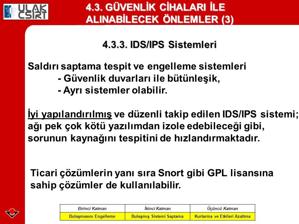 4.3.3. IDS/IPS Sistemleri Birinci Katmanİkinci KatmanÜçüncü Katman Bulaşmasını EngellemeBulaşmış Sistemi SaptamaKurtarma ve Etkileri Azaltma 4.3. GÜVE
