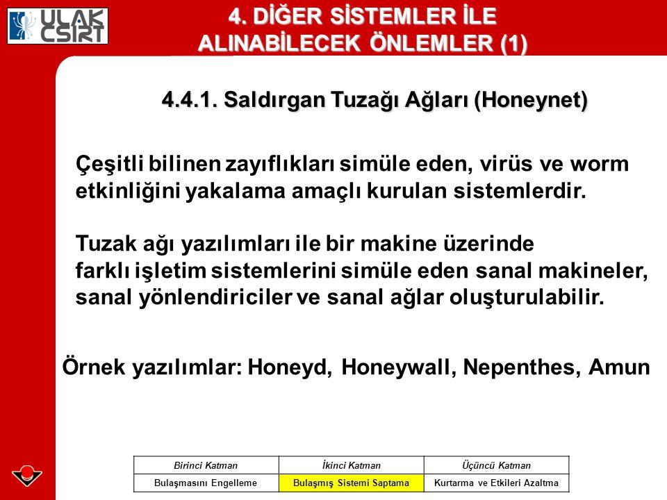 4. DİĞER SİSTEMLER İLE ALINABİLECEK ÖNLEMLER (1) 4.4.1. Saldırgan Tuzağı Ağları (Honeynet) Birinci Katmanİkinci KatmanÜçüncü Katman Bulaşmasını Engell