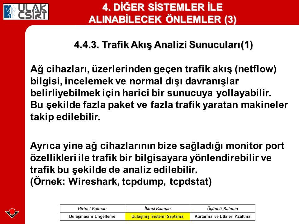 4.4.3. Trafik Akış Analizi Sunucuları(1) Birinci Katmanİkinci KatmanÜçüncü Katman Bulaşmasını EngellemeBulaşmış Sistemi SaptamaKurtarma ve Etkileri Az