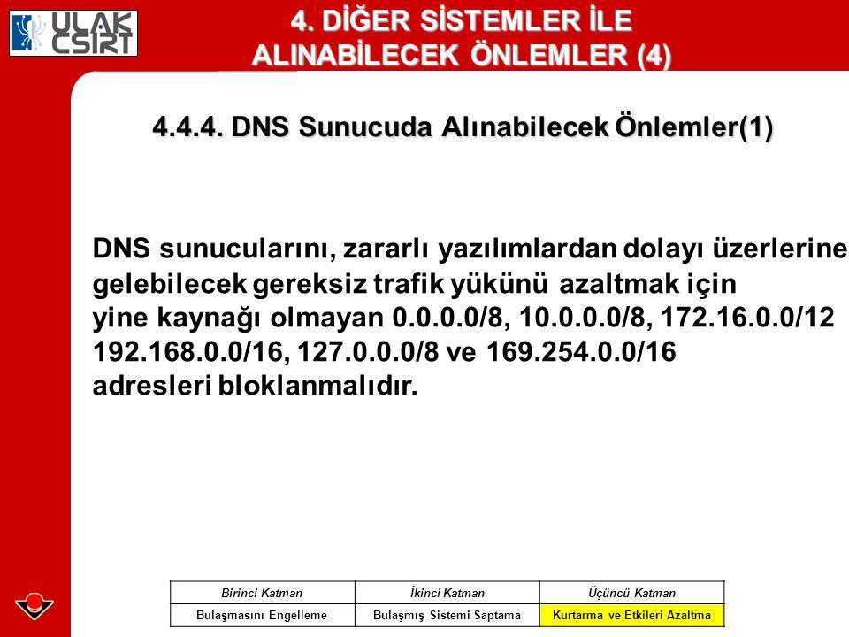 4.4.4. DNS Sunucuda Alınabilecek Önlemler(1) Birinci Katmanİkinci KatmanÜçüncü Katman Bulaşmasını EngellemeBulaşmış Sistemi SaptamaKurtarma ve Etkiler