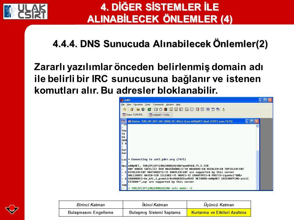 4.4.4. DNS Sunucuda Alınabilecek Önlemler(2) Birinci Katmanİkinci KatmanÜçüncü Katman Bulaşmasını EngellemeBulaşmış Sistemi SaptamaKurtarma ve Etkiler