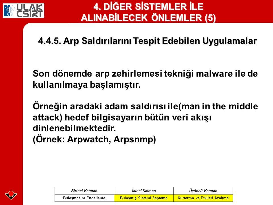4.4.5. Arp Saldırılarını Tespit Edebilen Uygulamalar Birinci Katmanİkinci KatmanÜçüncü Katman Bulaşmasını EngellemeBulaşmış Sistemi SaptamaKurtarma ve