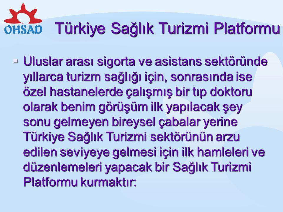 Türkiye Sağlık Turizmi Platformu  Uluslar arası sigorta ve asistans sektöründe yıllarca turizm sağlığı için, sonrasında ise özel hastanelerde çalışmı