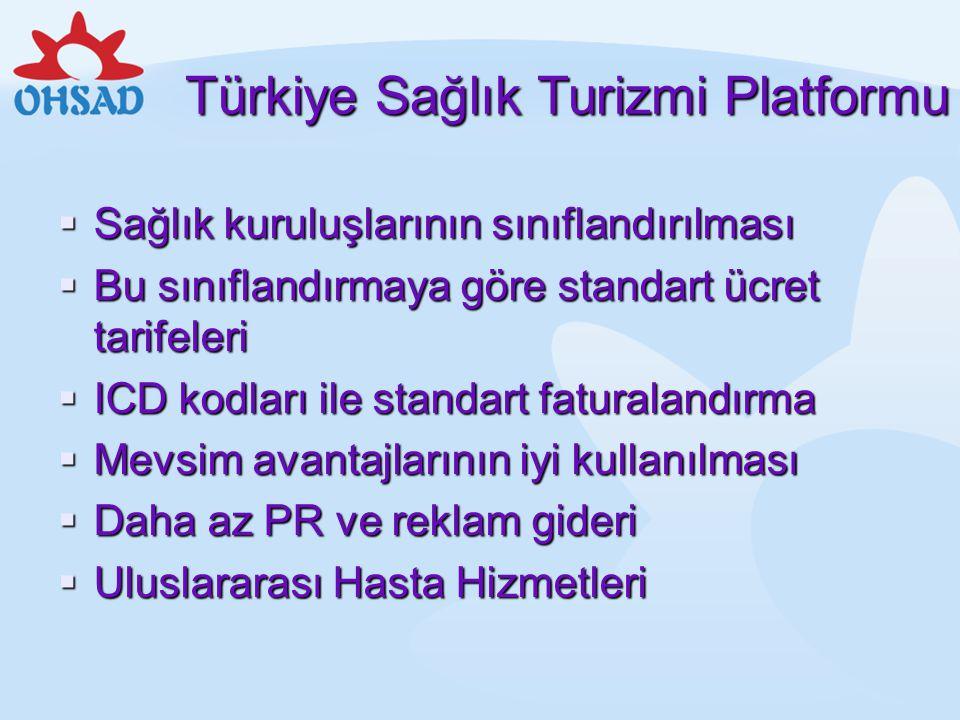 Türkiye Sağlık Turizmi Platformu  Sağlık kuruluşlarının sınıflandırılması  Bu sınıflandırmaya göre standart ücret tarifeleri  ICD kodları ile stand