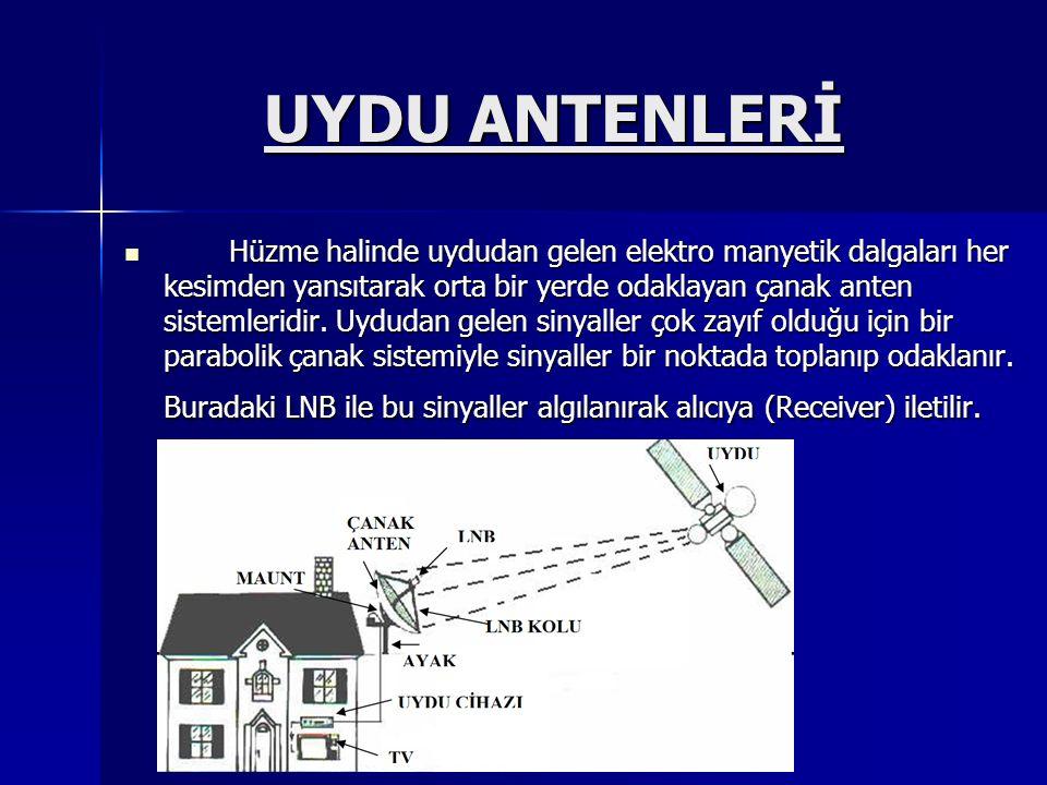 UYDU ANTENLERİ  Hüzme halinde uydudan gelen elektro manyetik dalgaları her kesimden yansıtarak orta bir yerde odaklayan çanak anten sistemleridir. Uy