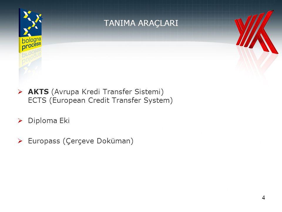 4 TANIMA ARAÇLARI  AKTS (Avrupa Kredi Transfer Sistemi) ECTS (European Credit Transfer System)  Diploma Eki  Europass (Çerçeve Doküman)