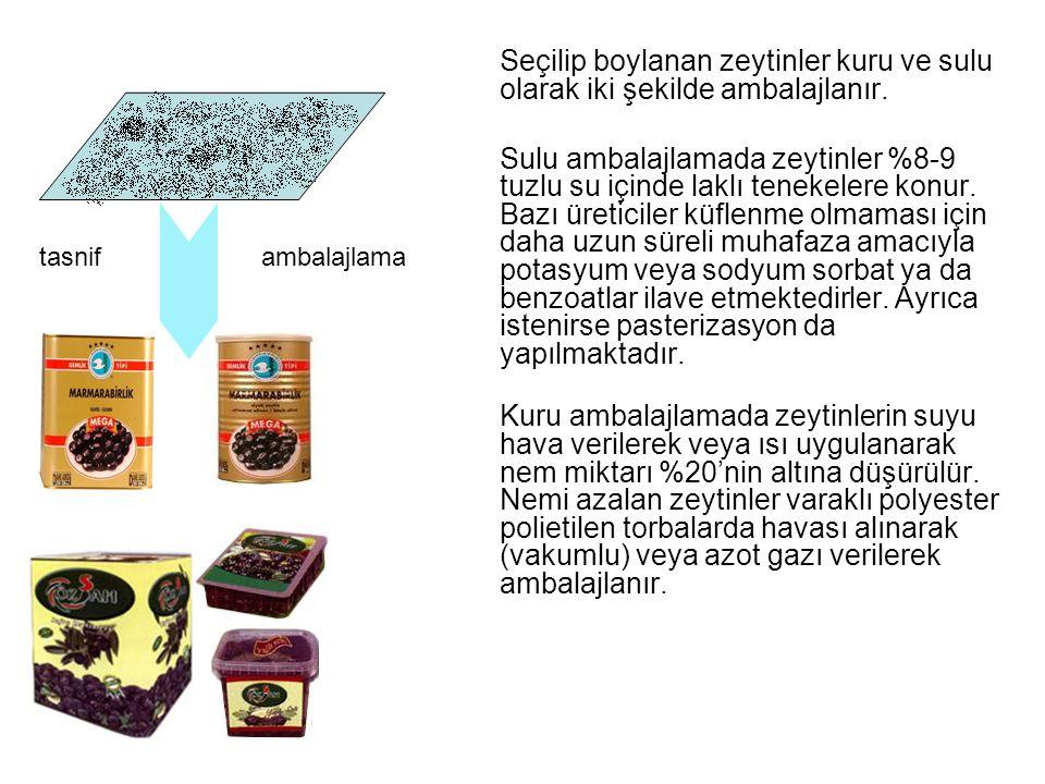 Seçilip boylanan zeytinler kuru ve sulu olarak iki şekilde ambalajlanır. Sulu ambalajlamada zeytinler %8-9 tuzlu su içinde laklı tenekelere konur. Baz