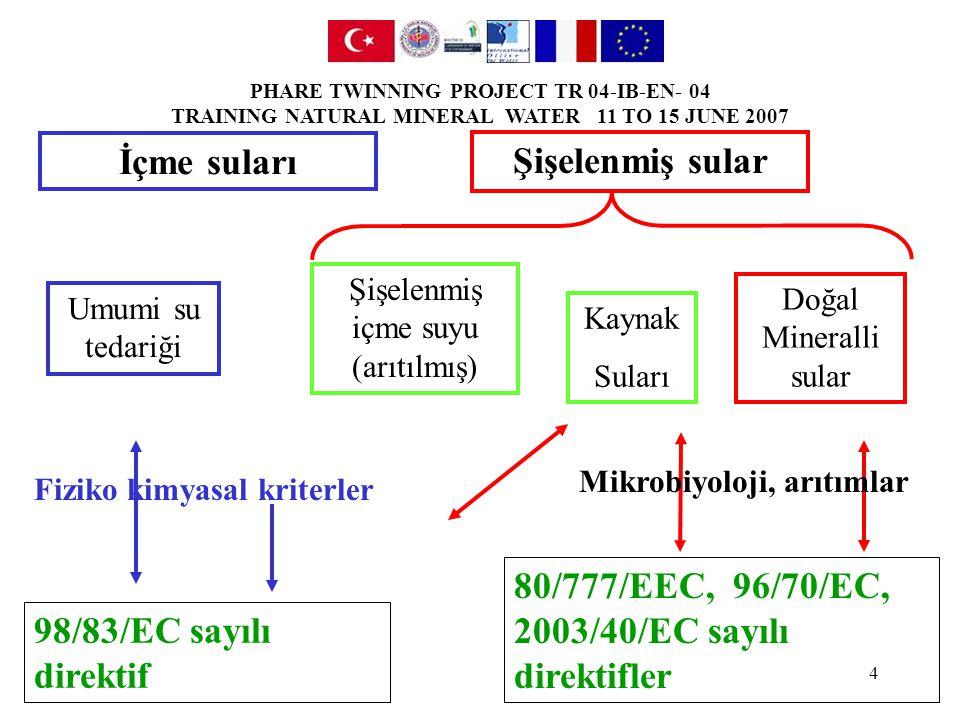 PHARE TWINNING PROJECT TR 04-IB-EN- 04 TRAINING NATURAL MINERAL WATER 11 TO 15 JUNE 2007 4 İçme suları Şişelenmiş sular Umumi su tedariği Şişelenmiş içme suyu (arıtılmış) Kaynak Suları Doğal Mineralli sular 80/777/EEC, 96/70/EC, 2003/40/EC sayılı direktifler Fiziko kimyasal kriterler 98/83/EC sayılı direktif Mikrobiyoloji, arıtımlar