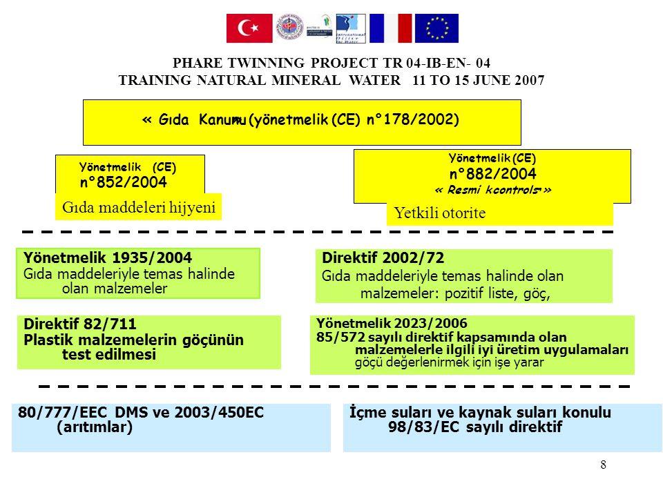 PHARE TWINNING PROJECT TR 04-IB-EN- 04 TRAINING NATURAL MINERAL WATER 11 TO 15 JUNE 2007 8 «GıdaKanunu» (yönetmelik(CE) n°178/2002) Yönetmelik(CE) n°852/2004 Yönetmelik(CE) n°882/2004 «Resmi kontrollercontrols» Yetkili otorite Yönetmelik 1935/2004 Gıda maddeleriyle temas halinde olan malzemeler Direktif 2002/72 Gıda maddeleriyle temas halinde olan malzemeler: pozitif liste, göç, Direktif 82/711 Plastik malzemelerin göçünün test edilmesi 80/777/EEC DMS ve 2003/450EC (arıtımlar) Yönetmelik 2023/2006 85/572 sayılı direktif kapsamında olan malzemelerle ilgili iyi üretim uygulamaları göçü değerlenirmek için işe yarar Gıda maddeleri hijyeni İçme suları ve kaynak suları konulu 98/83/EC sayılı direktif