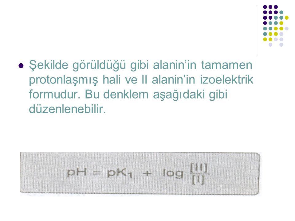  Şekilde görüldüğü gibi alanin'in tamamen protonlaşmış hali ve II alanin'in izoelektrik formudur. Bu denklem aşağıdaki gibi düzenlenebilir.