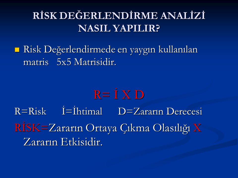 RİSK DEĞERLENDİRME ANALİZİ NASIL YAPILIR?  Risk Değerlendirmede en yaygın kullanılan matris 5x5 Matrisidir. R= İ X D R=Risk İ=İhtimal D=Zararın Derec