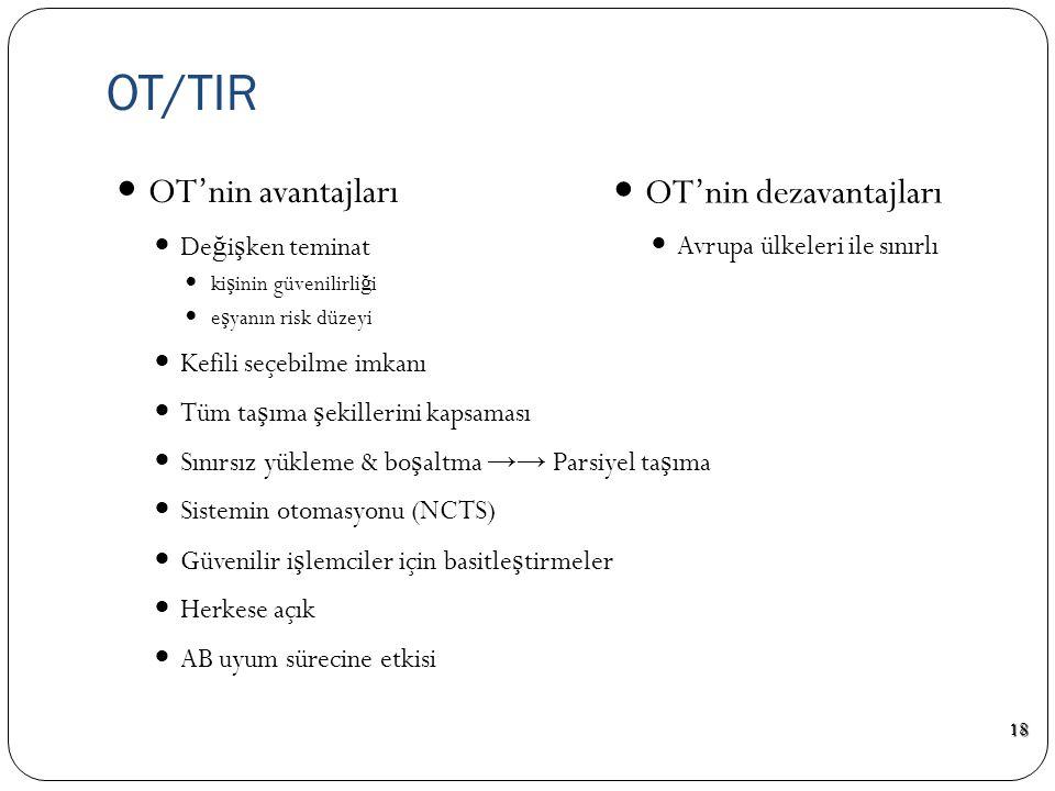 TIR Karnesi Kullanımı17