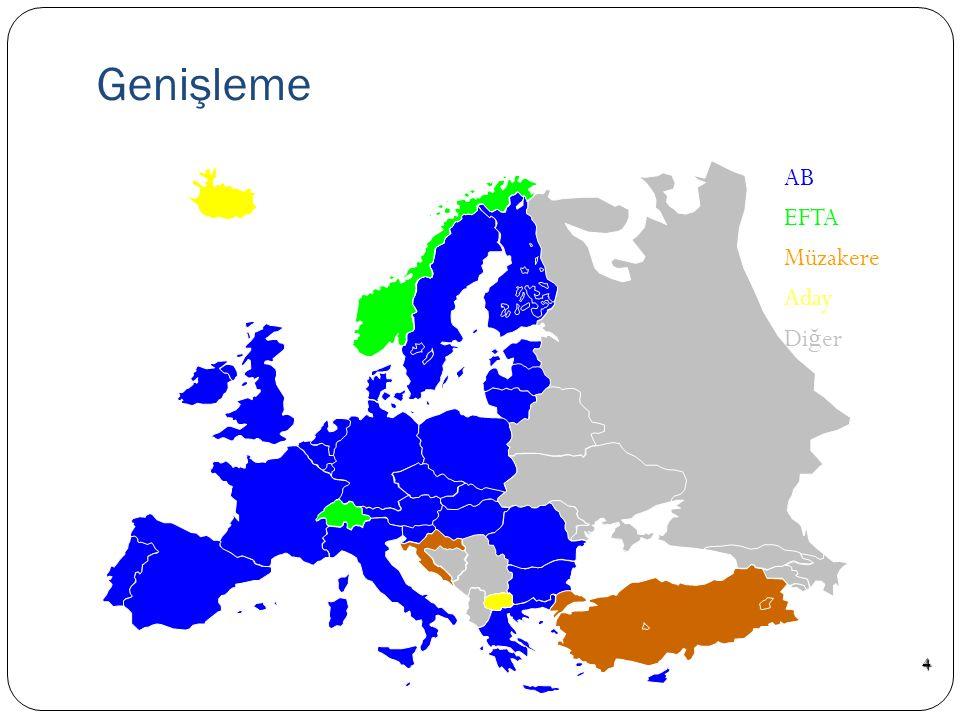 Genişleme AB EFTA Müzakere Aday Di ğ er Aralık 2010 4