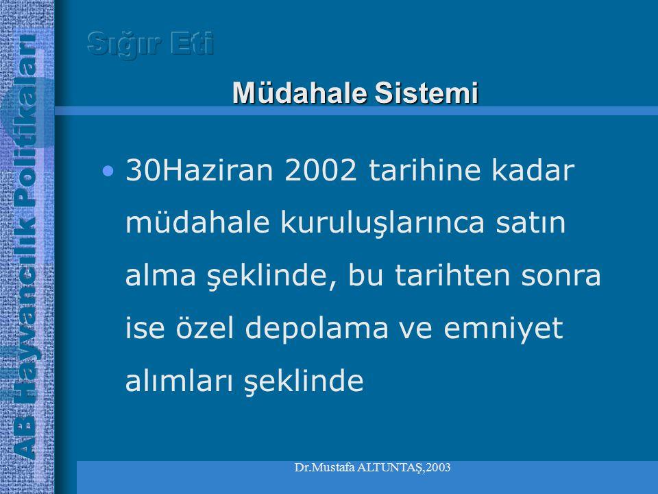 Dr.Mustafa ALTUNTAŞ,2003 •Topluluğun temsili pazarlarındaki erişkin büyükbaş hayvanlar için belirlenen haftalık ağırlıklı ortalama fiyat olup derecele