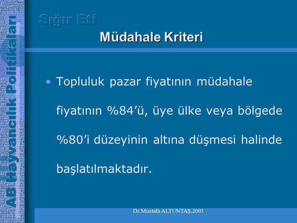 Dr.Mustafa ALTUNTAŞ,2003 •30Haziran 2002 tarihine kadar müdahale kuruluşlarınca satın alma şeklinde, bu tarihten sonra ise özel depolama ve emniyet al