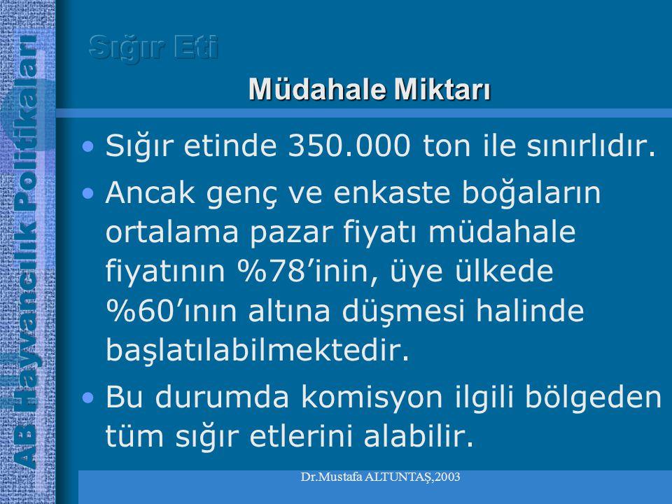 Dr.Mustafa ALTUNTAŞ,2003 •Topluluk pazar fiyatının müdahale fiyatının %84'ü, üye ülke veya bölgede %80'i düzeyinin altına düşmesi halinde başlatılmakt