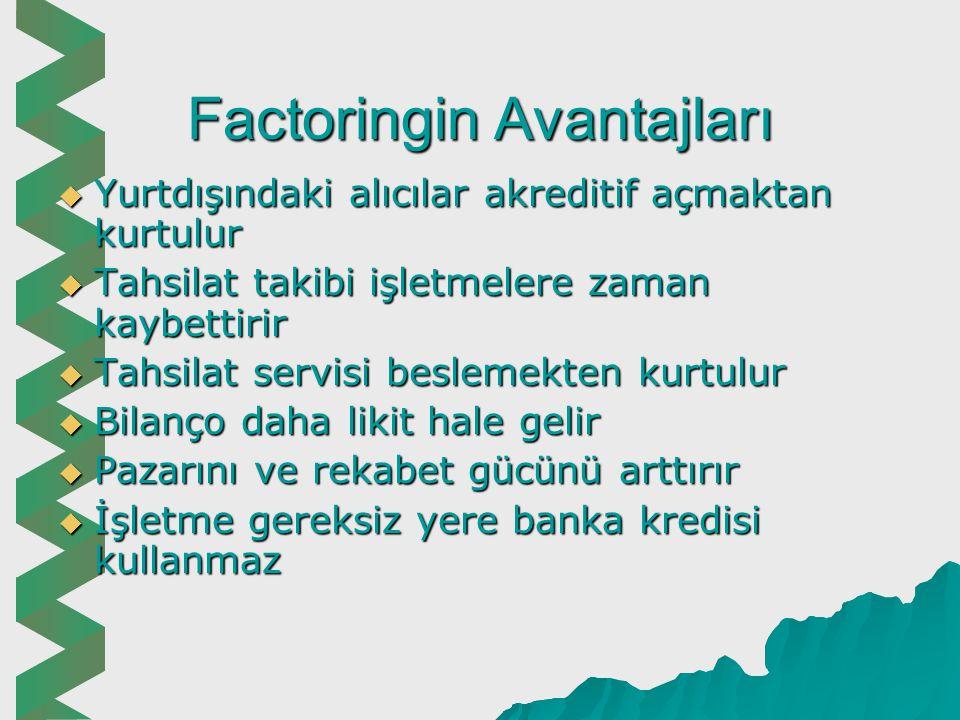 Factoringin türleri  Full servis/rücü edilemez factoring  Full servis/rücü edilebilir factoring  Full servis/rücü edilemez yada edilebilir factoring  Finansman, Full servis factoring  Yurtiçi-yurtdışı factoring  Katılmalı factoring