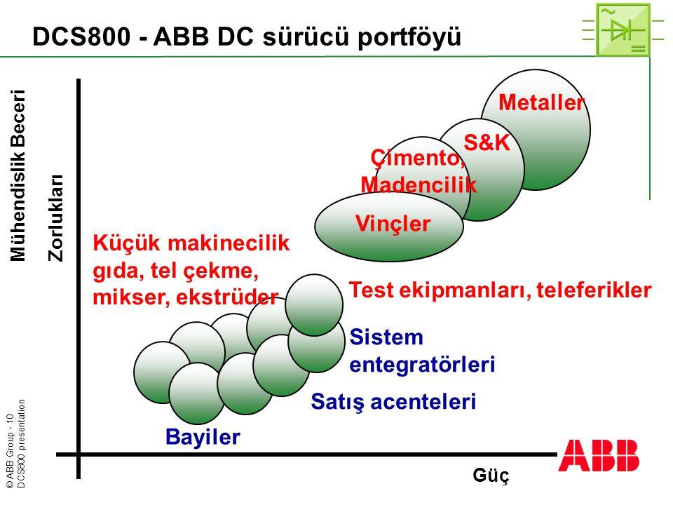 © ABB Group - 10 DCS800 presentation Mühendislik Beceri Zorlukları Vinçler Metaller S&KS&K Küçük makinecilik gıda, tel çekme, mikser, ekstrüder Sistem