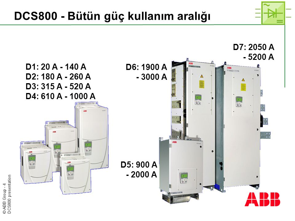 © ABB Group - 4 DCS800 presentation D1: 20 A - 140 A D2: 180 A - 260 A D3: 315 A - 520 A D4: 610 A - 1000 A DCS800 - Bütün güç kullanım aralığı D5: 90