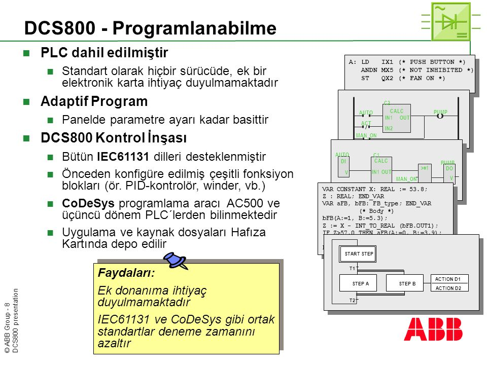 © ABB Group - 8 DCS800 presentation DCS800 - Programlanabilme Faydaları: Ek donanıma ihtiyaç duyulmamaktadır IEC61131 ve CoDeSys gibi ortak standartla