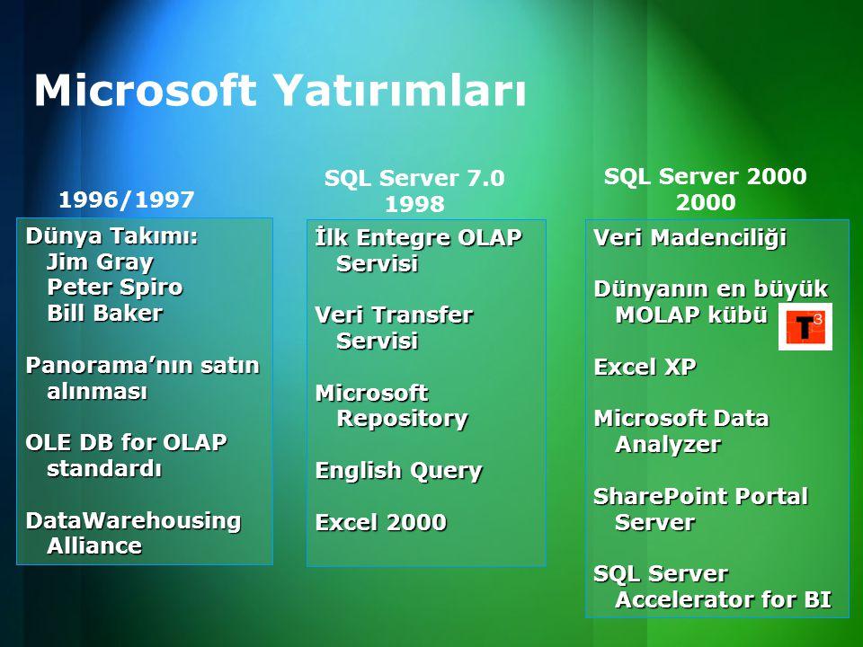 İlk Entegre OLAP Servisi Veri Transfer Servisi Microsoft Repository English Query Excel 2000 Veri Madenciliği Dünyanın en büyük MOLAP kübü Excel XP Mi