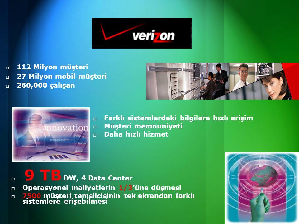  112 Milyon müşteri  27 Milyon mobil müşteri  260,000 çalışan   Farklı sistemlerdeki bilgilere hızlı erişim   Müşteri memnuniyeti   Daha hızlı hizmet   9 TB DW, 4 Data Center   Operasyonel maliyetlerin 1/3'üne düşmesi   7500 müşteri temsilcisinin tek ekrandan farklı sistemlere erişebilmesi