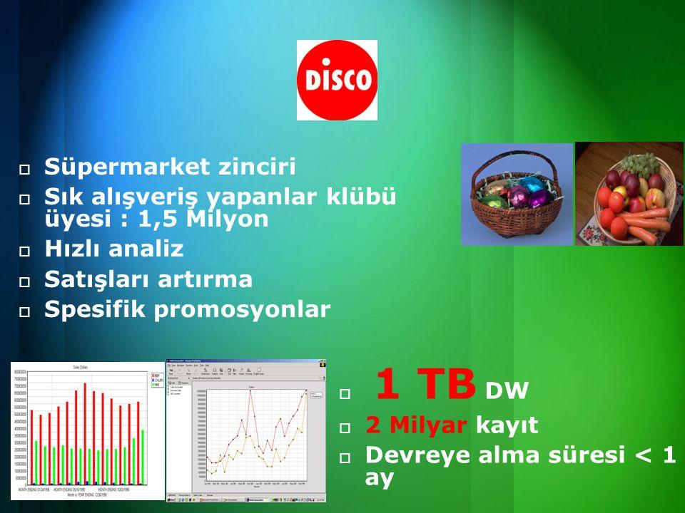  Süpermarket zinciri  Sık alışveriş yapanlar klübü üyesi : 1,5 Milyon  Hızlı analiz  Satışları artırma  Spesifik promosyonlar   1 TB DW   2 Milyar kayıt   Devreye alma süresi < 1 ay