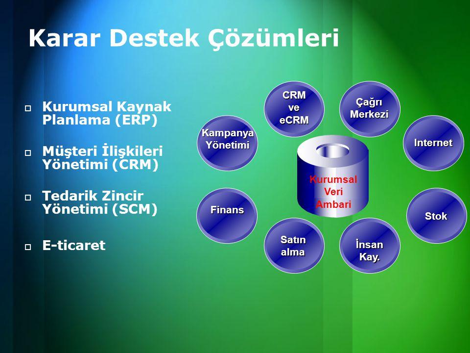  Kurumsal Kaynak Planlama (ERP)  Müşteri İlişkileri Yönetimi (CRM)  Tedarik Zincir Yönetimi (SCM)  E-ticaret Kurumsal Veri Ambari ÇağrıMerkezi Kampanya Yönetimi CRM ve eCRM Internet Finans Satın alma İnsan Kay.
