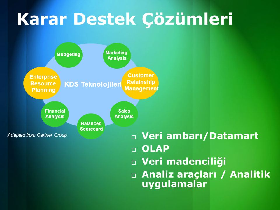 Karar Destek Çözümleri KDS Teknolojileri Enterprise Resource Planning Marketing Analysis Customer Relainship Management Financial Analysis Sales Analy