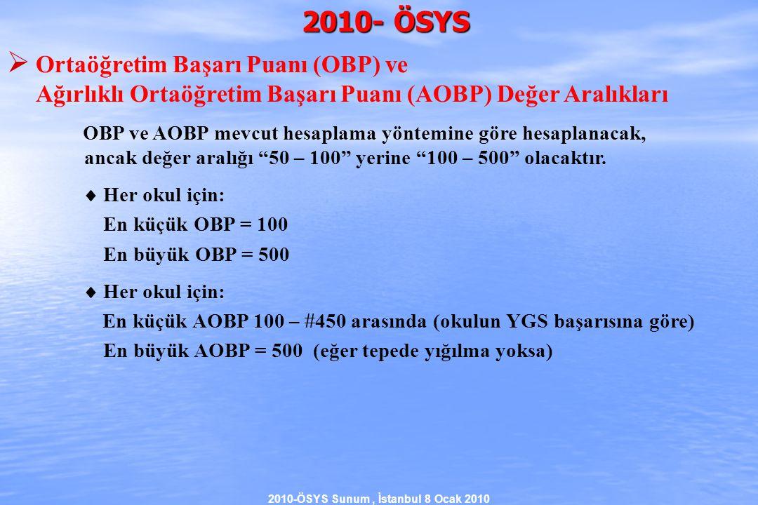 2010-ÖSYS Sunum, İstanbul 8 Ocak 2010 2010- ÖSYS  Ortaöğretim Başarı Puanı (OBP) ve Ağırlıklı Ortaöğretim Başarı Puanı (AOBP) Değer Aralıkları OBP ve AOBP mevcut hesaplama yöntemine göre hesaplanacak, ancak değer aralığı 50 – 100 yerine 100 – 500 olacaktır.