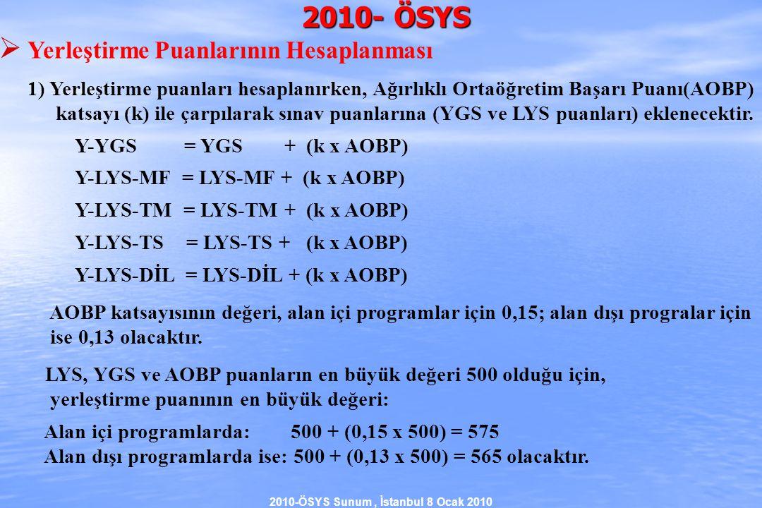 2010-ÖSYS Sunum, İstanbul 8 Ocak 2010 2010- ÖSYS  Yerleştirme Puanlarının Hesaplanması 1) Yerleştirme puanları hesaplanırken, Ağırlıklı Ortaöğretim Başarı Puanı(AOBP) katsayı (k) ile çarpılarak sınav puanlarına (YGS ve LYS puanları) eklenecektir.
