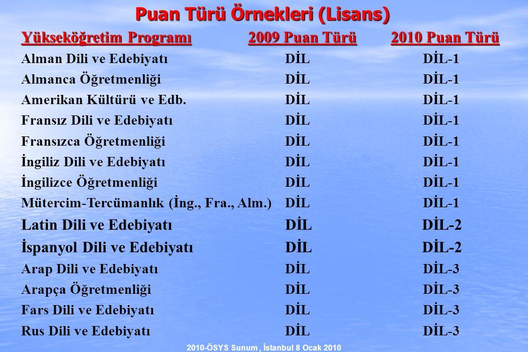 2010-ÖSYS Sunum, İstanbul 8 Ocak 2010 Yükseköğretim Programı 2009 Puan Türü2010 Puan Türü Alman Dili ve EdebiyatıDİL DİL-1 Almanca ÖğretmenliğiDİL DİL-1 Amerikan Kültürü ve Edb.DİL DİL-1 Fransız Dili ve EdebiyatıDİL DİL-1 Fransızca ÖğretmenliğiDİL DİL-1 İngiliz Dili ve EdebiyatıDİL DİL-1 İngilizce ÖğretmenliğiDİL DİL-1 Mütercim-Tercümanlık (İng., Fra., Alm.)DİL DİL-1 Latin Dili ve EdebiyatıDİL DİL-2 İspanyol Dili ve EdebiyatıDİL DİL-2 Arap Dili ve EdebiyatıDİL DİL-3 Arapça ÖğretmenliğiDİL DİL-3 Fars Dili ve EdebiyatıDİL DİL-3 Rus Dili ve EdebiyatıDİL DİL-3 Puan Türü Örnekleri (Lisans)