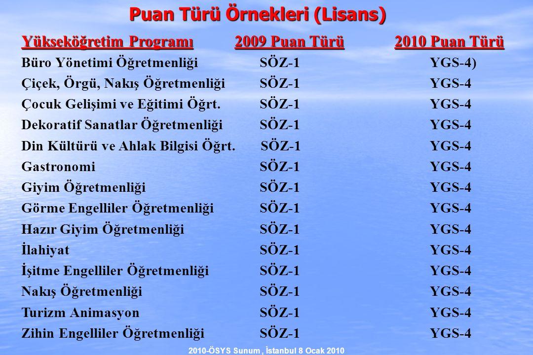 2010-ÖSYS Sunum, İstanbul 8 Ocak 2010 Yükseköğretim Programı2009 Puan Türü2010 Puan Türü Büro Yönetimi Öğretmenliği SÖZ-1 YGS-4) Çiçek, Örgü, Nakış Öğretmenliği SÖZ-1 YGS-4 Çocuk Gelişimi ve Eğitimi Öğrt.
