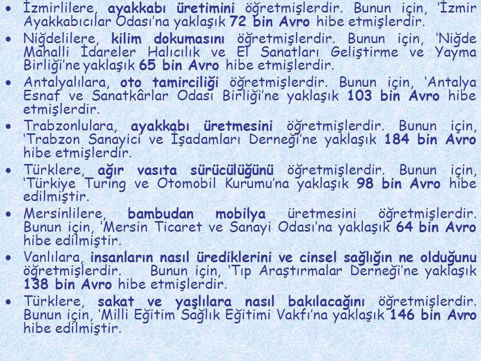  İzmirlilere, ayakkabı üretimini öğretmişlerdir. Bunun için, 'İzmir Ayakkabıcılar Odası'na yaklaşık 72 bin Avro hibe etmişlerdir.  Niğdelilere, kili