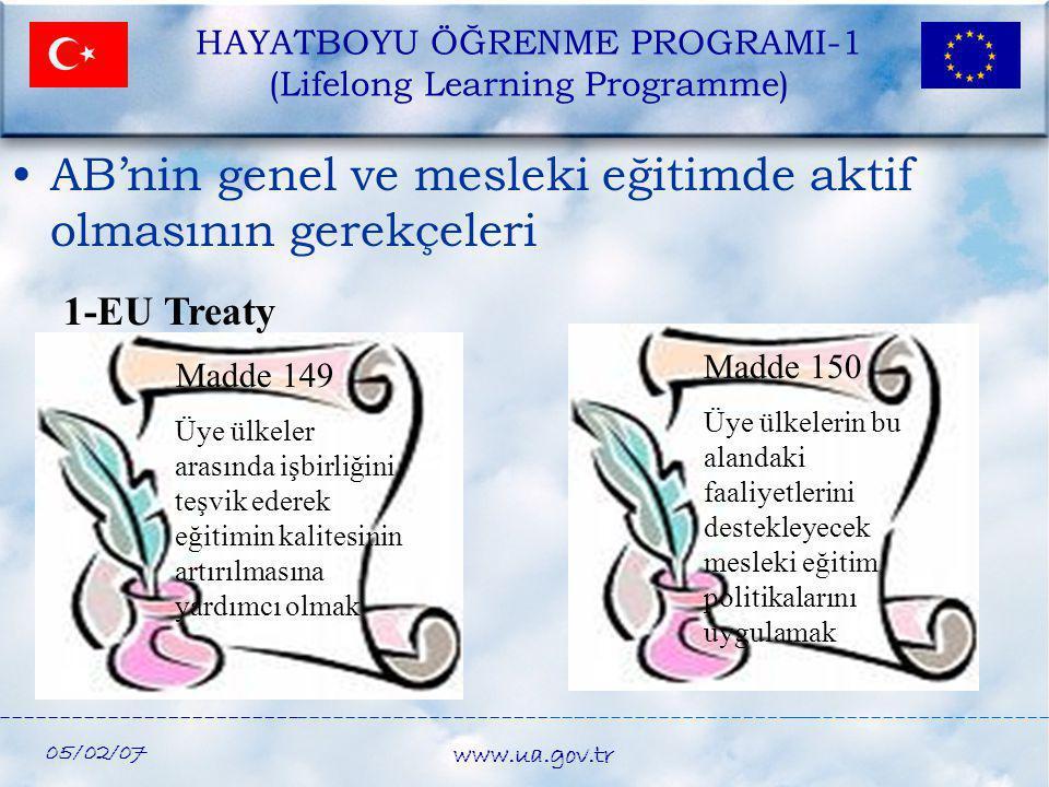 05/02/07 www.ua.gov.tr •AB'nin genel ve mesleki eğitimde aktif olmasının gerekçeleri HAYATBOYU ÖĞRENME PROGRAMI-1 (Lifelong Learning Programme) Madde