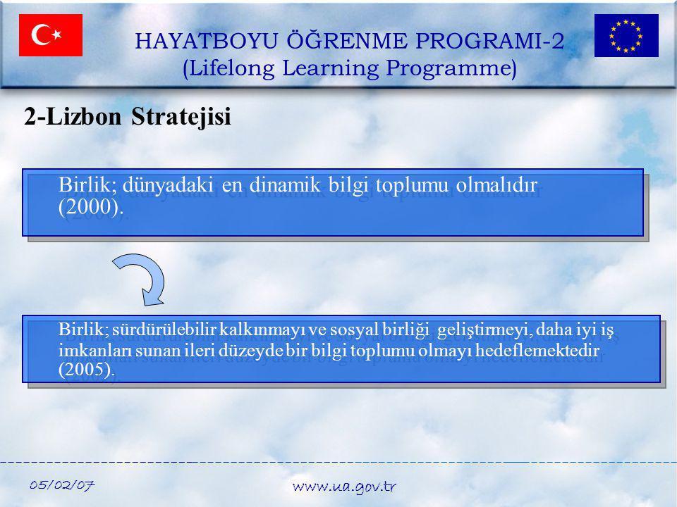 05/02/07 www.ua.gov.tr HAYATBOYU ÖĞRENME PROGRAMI-2 (Lifelong Learning Programme) Birlik; dünyadaki en dinamik bilgi toplumu olmalıdır (2000). Birlik;