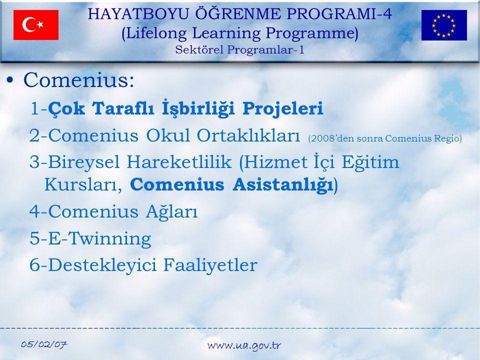 05/02/07 www.ua.gov.tr HAYATBOYU ÖĞRENME PROGRAMI-4 (Lifelong Learning Programme) Sektörel Programlar-1 •Comenius: 1- Çok Taraflı İşbirliği Projeleri