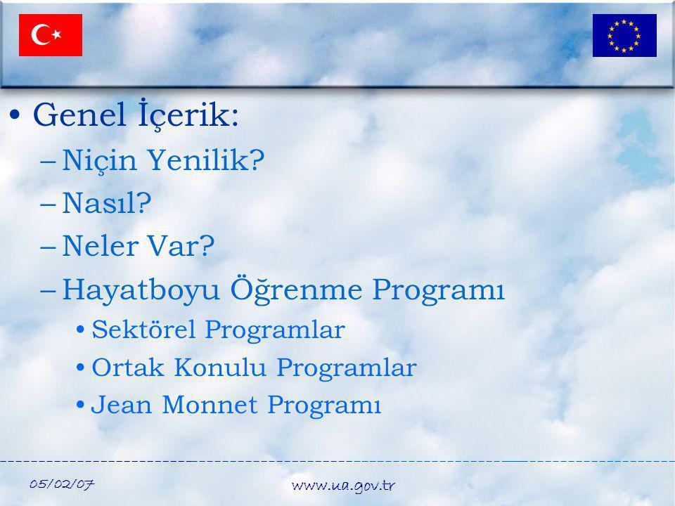 05/02/07 www.ua.gov.tr •Genel İçerik: –Niçin Yenilik? –Nasıl? –Neler Var? –Hayatboyu Öğrenme Programı •Sektörel Programlar •Ortak Konulu Programlar •J