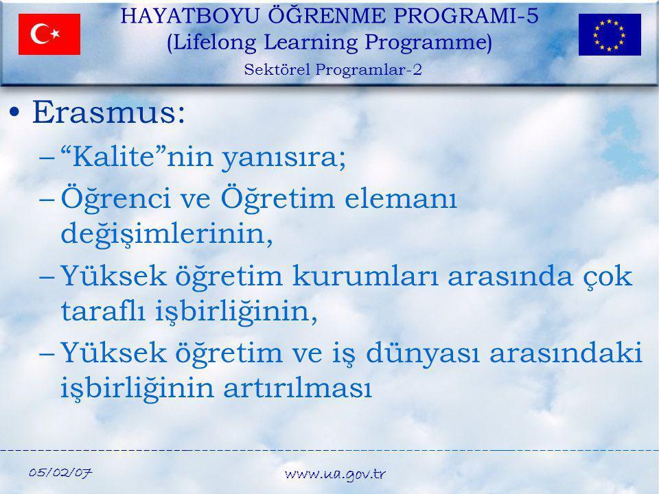 """05/02/07 www.ua.gov.tr HAYATBOYU ÖĞRENME PROGRAMI-5 (Lifelong Learning Programme) Sektörel Programlar-2 •Erasmus: –""""Kalite""""nin yanısıra; –Öğrenci ve Ö"""