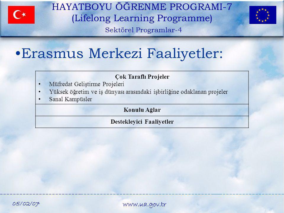05/02/07 www.ua.gov.tr Çok Taraflı Projeler •Müfredat Geliştirme Projeleri •Yüksek öğretim ve iş dünyası arasındaki işbirliğine odaklanan projeler •Sa
