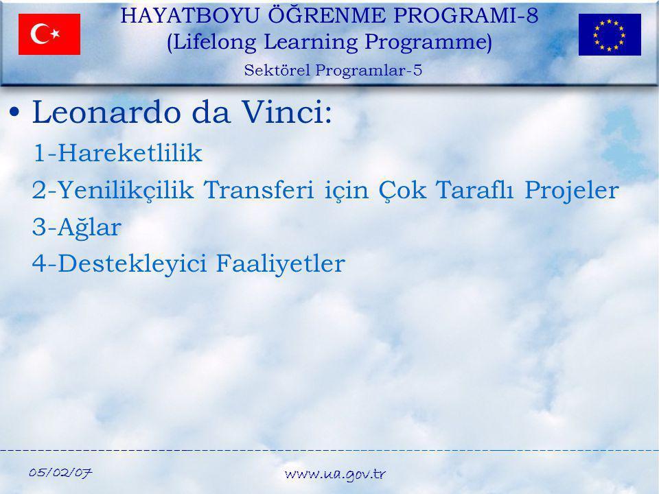 05/02/07 www.ua.gov.tr HAYATBOYU ÖĞRENME PROGRAMI-8 (Lifelong Learning Programme) Sektörel Programlar-5 •Leonardo da Vinci: 1-Hareketlilik 2-Yenilikçi