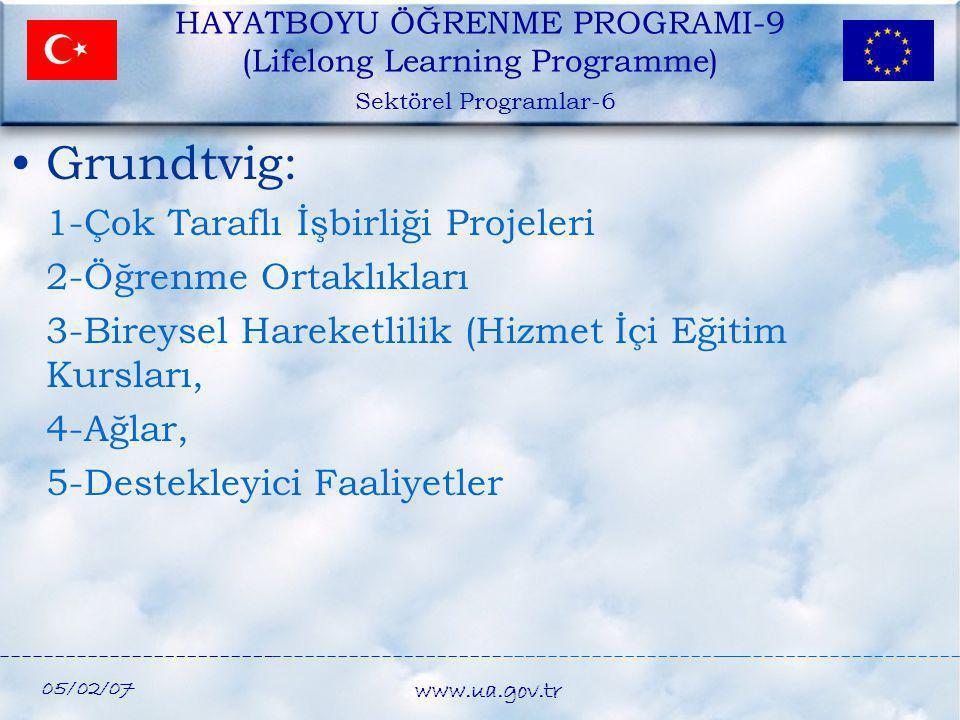 05/02/07 www.ua.gov.tr HAYATBOYU ÖĞRENME PROGRAMI-9 (Lifelong Learning Programme) Sektörel Programlar-6 •Grundtvig: 1-Çok Taraflı İşbirliği Projeleri
