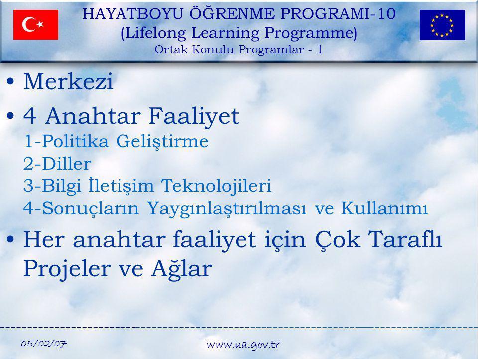 05/02/07 www.ua.gov.tr HAYATBOYU ÖĞRENME PROGRAMI-10 (Lifelong Learning Programme) Ortak Konulu Programlar - 1 •Merkezi •4 Anahtar Faaliyet 1-Politika